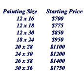 HP prices